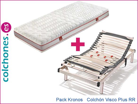 Pack somier articulado Kronos y colchón Visco Plus Hukla