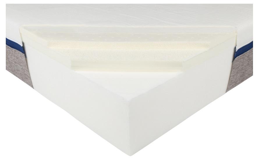 Composición del colchón Tediber