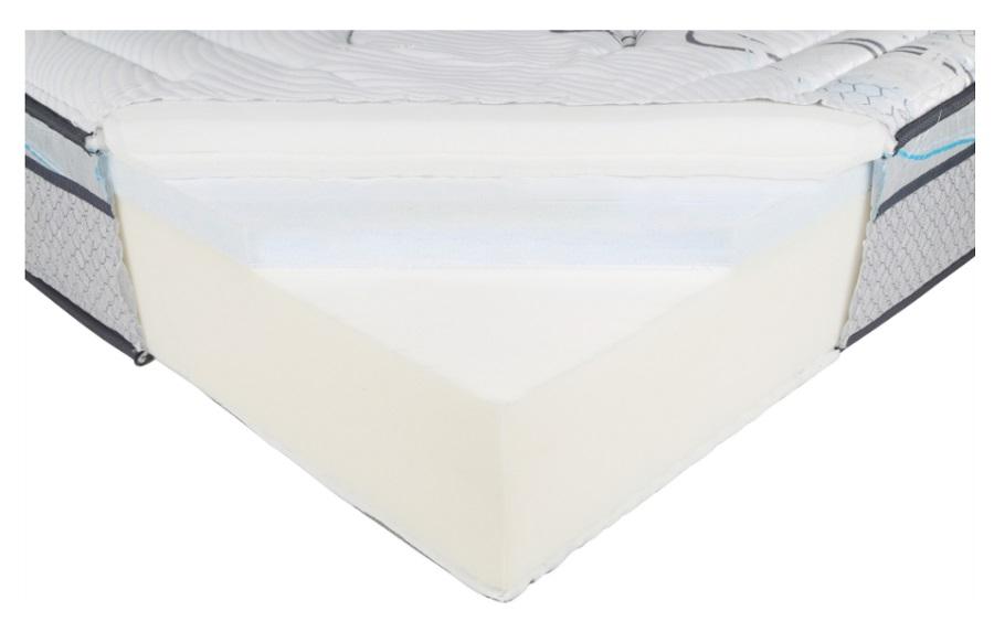 Corte trasversal del colchón ClimaCare Vision Relax