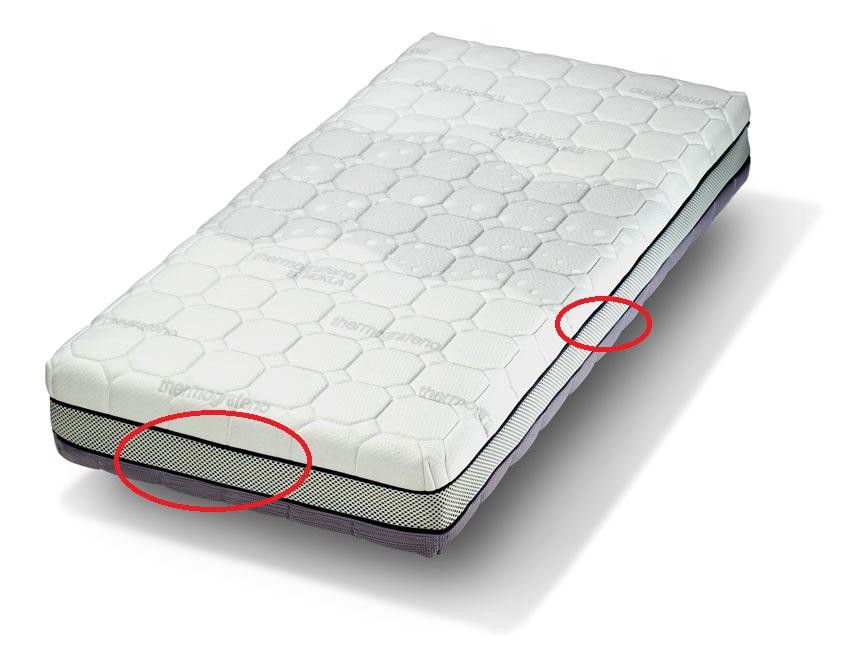 Platabanda o laterales de un colchón