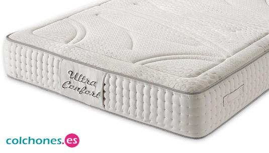 Consigue aquí tu descuento para el Colchón Ultra Confort de Descansor