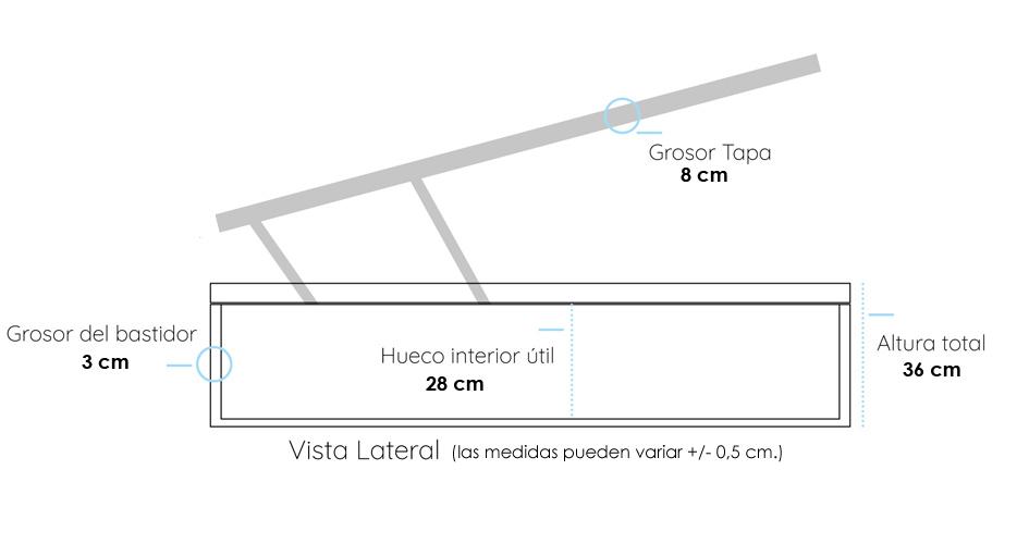 Ventajas Canapé Tarso