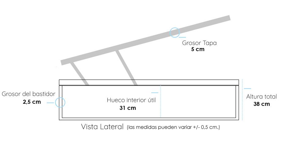 Ventajas Canapé abatible con zapatero 25 mm. Tapa 3D