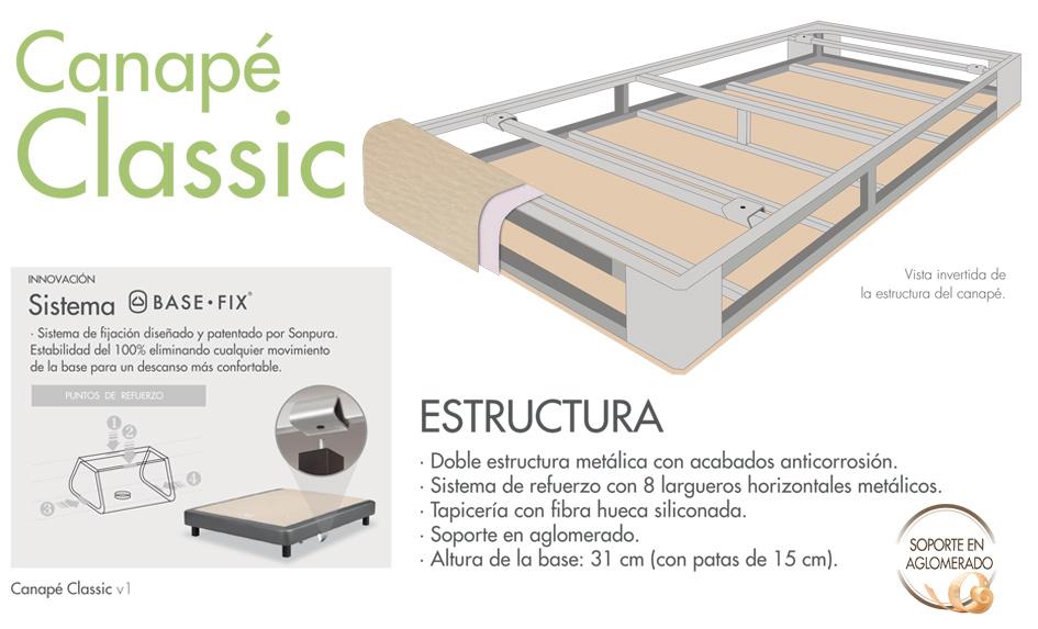 Ventajas Canapé Classic