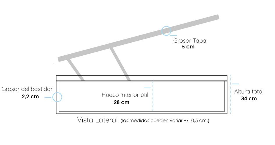Ventajas Canapé Line