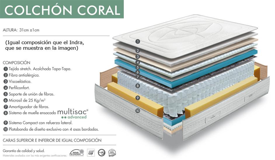 Ventajas Coral al 50%