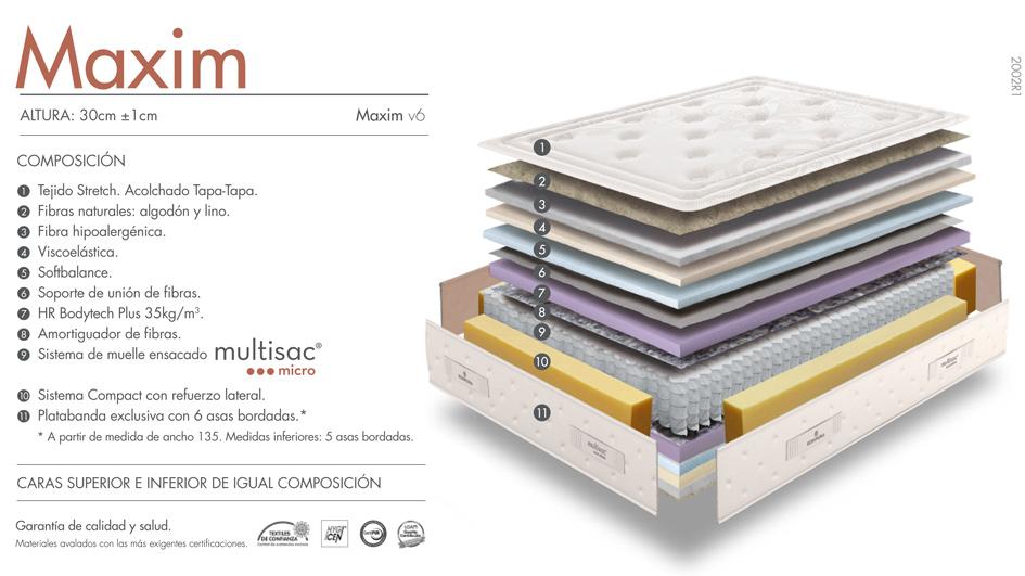 Ventajas colchón Maxim
