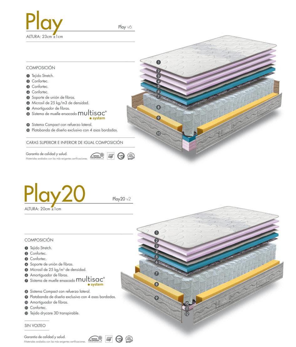 Ventajas colchón Play