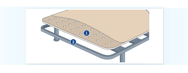 Ventajas Base tapizada Tapiflex Flex Transpirable Tejido 3D
