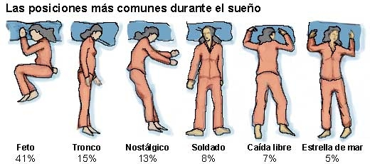 posturas para dormir mejor