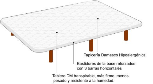 base-tapizada-damasco