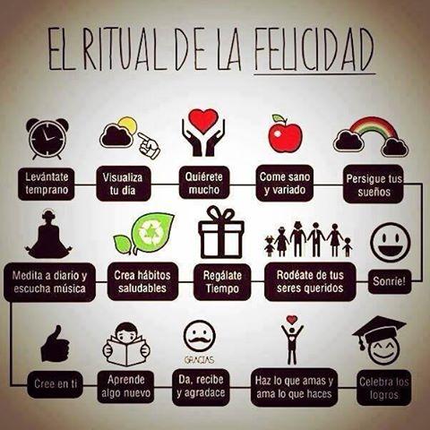 Ritual de la felicidad. Fuente: trucosyastucias.com