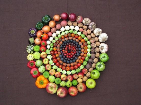 Mandala de alimentos. Fuente: www.nutrisnacks.net