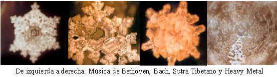 Moleculas de agua y musica. Fuente: guiadelmundovirtual.blogspot.com.es