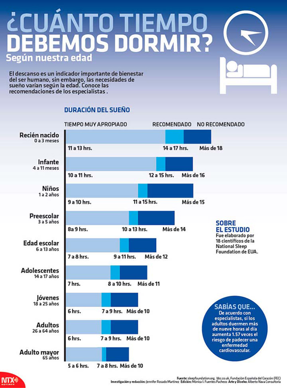 sleepfoundation