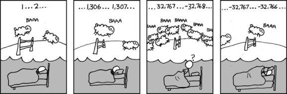 Contar ovejas. Fuente: http://www.pisitoenmadrid.com/