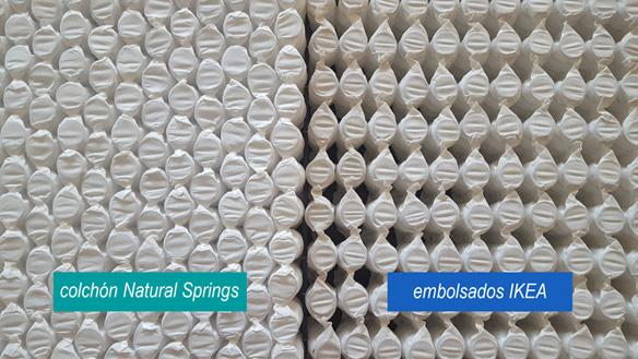 comparativa muelles ensacados colchón Natural Springs e Ikea
