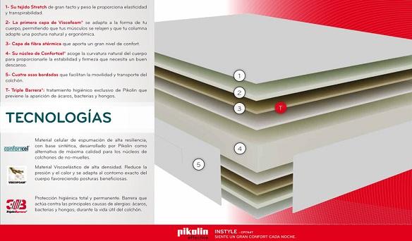 precio del colchón Instyle Pikolin