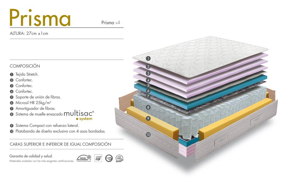 El colchón más barato de Sonpura