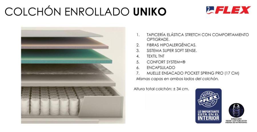 colchón Uniko de muelles ensacados