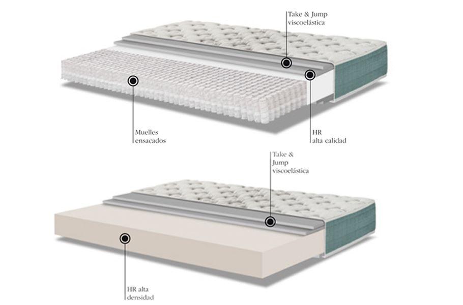 Composición del colchón a medida personalizable DIY