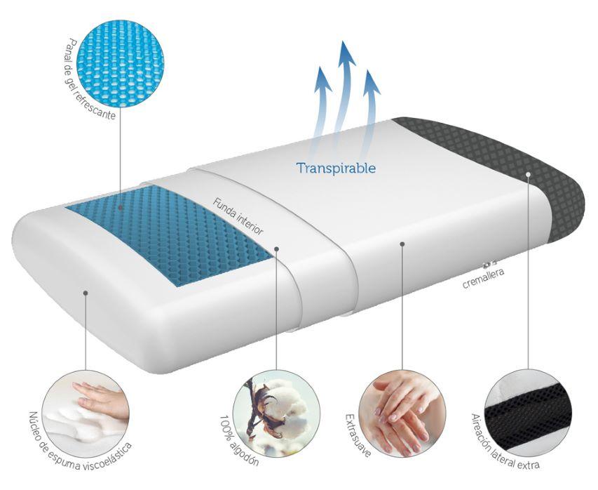 almohada viscoelástica para calurosos